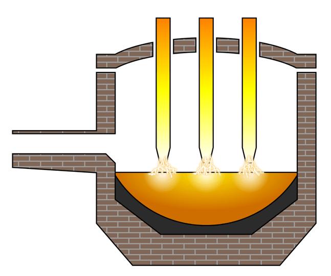 Дуговая электросталеплавильная печь