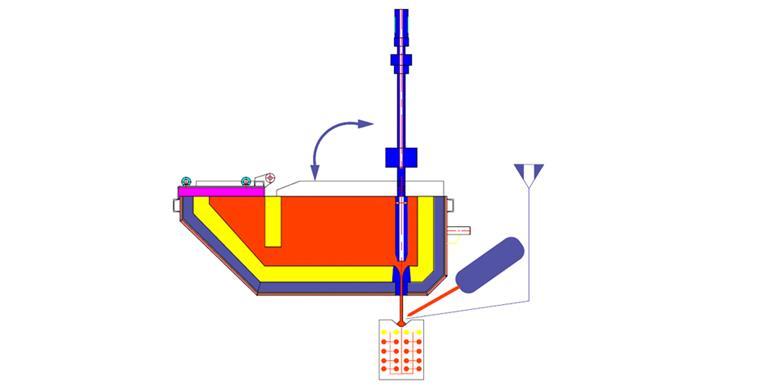 Индукционная печь. Схема